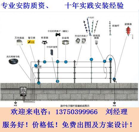 脉冲电子围栏示意图